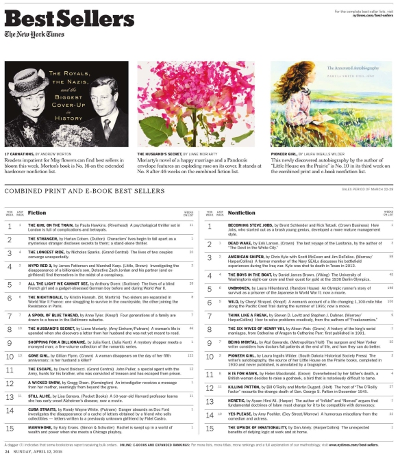NYTimes 4-12-15-1
